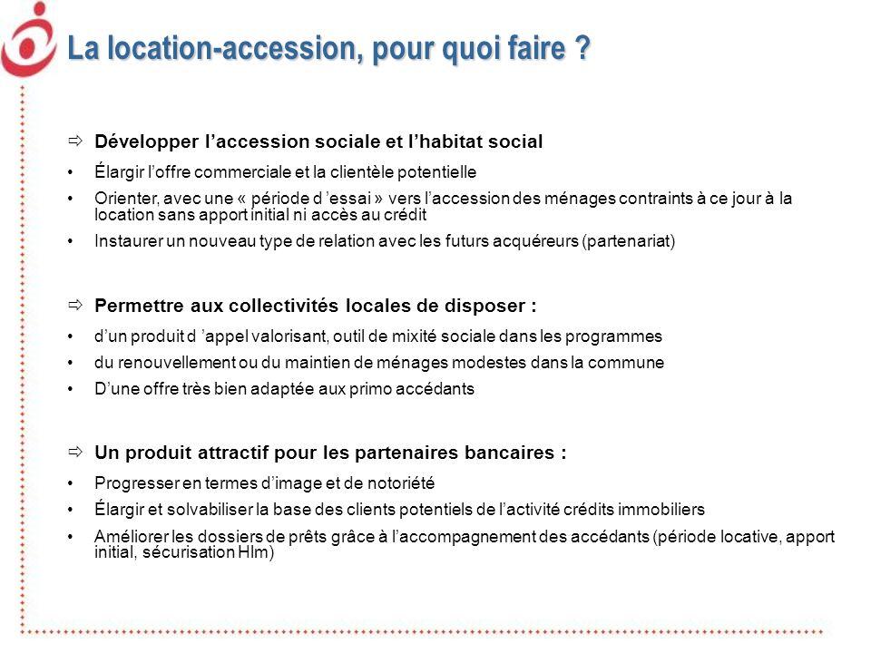 La location-accession, pour quoi faire ? Développer laccession sociale et lhabitat social Élargir loffre commerciale et la clientèle potentielle Orien