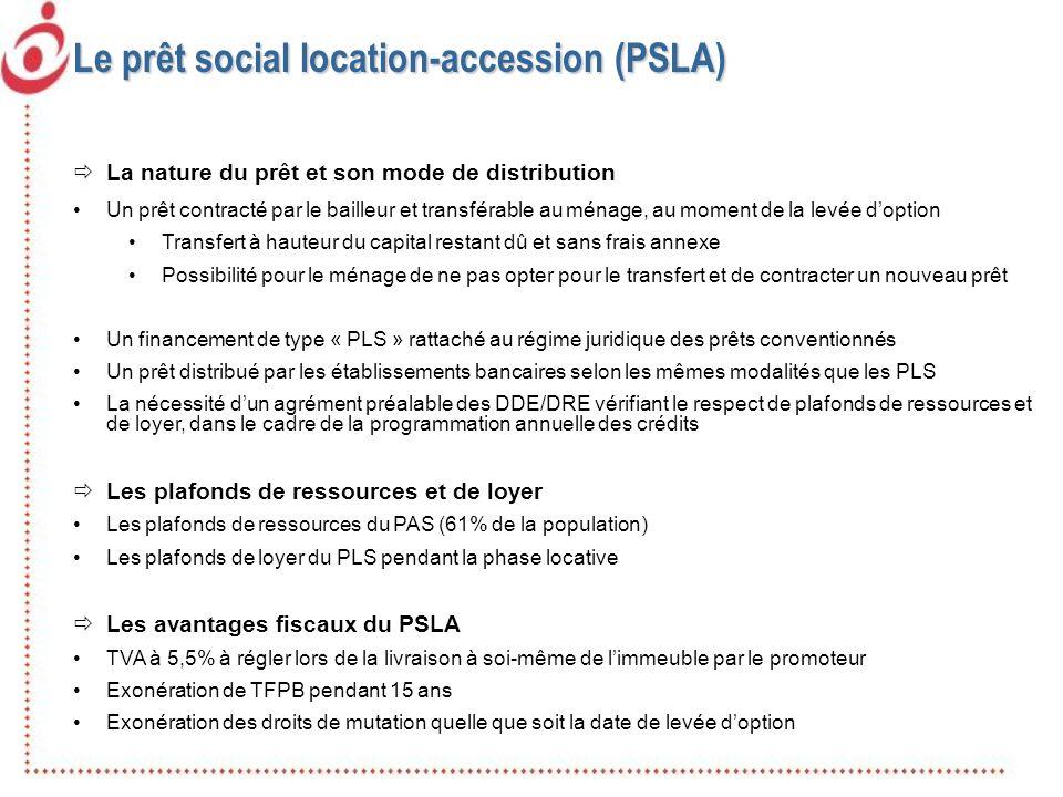 Le prêt social location-accession (PSLA) La nature du prêt et son mode de distribution Un prêt contracté par le bailleur et transférable au ménage, au