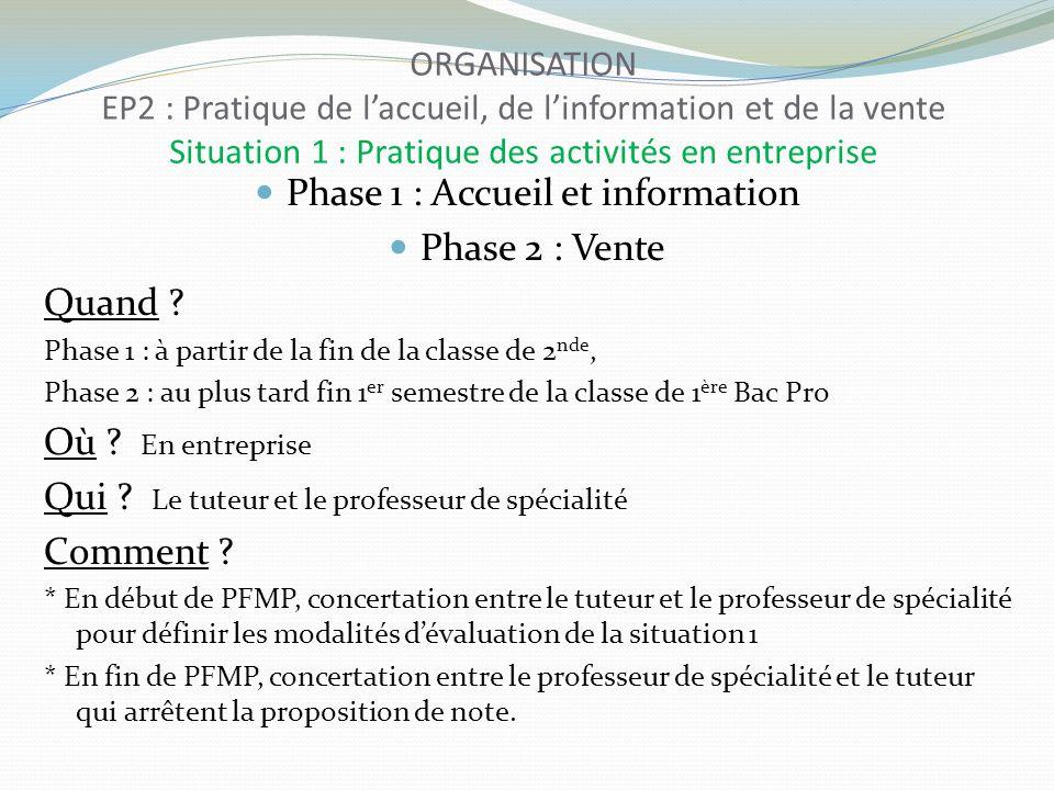ORGANISATION EP2 : Pratique de laccueil, de linformation et de la vente Situation 1 : Pratique des activités en entreprise Phase 1 : Accueil et inform