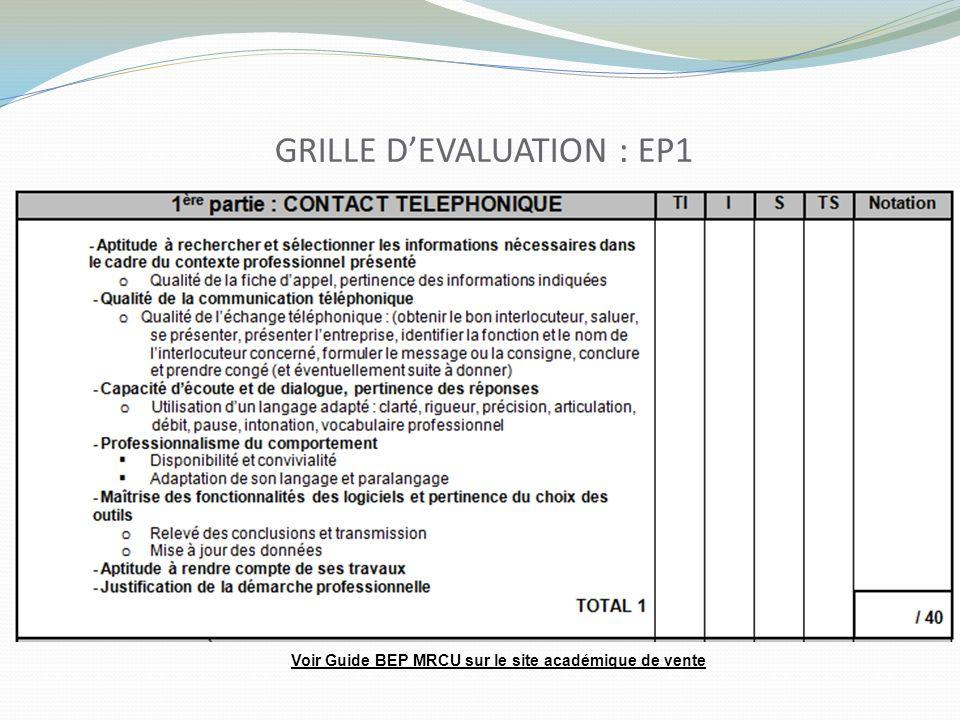 ORGANISATION EP1 : Contact téléphonique Quand .