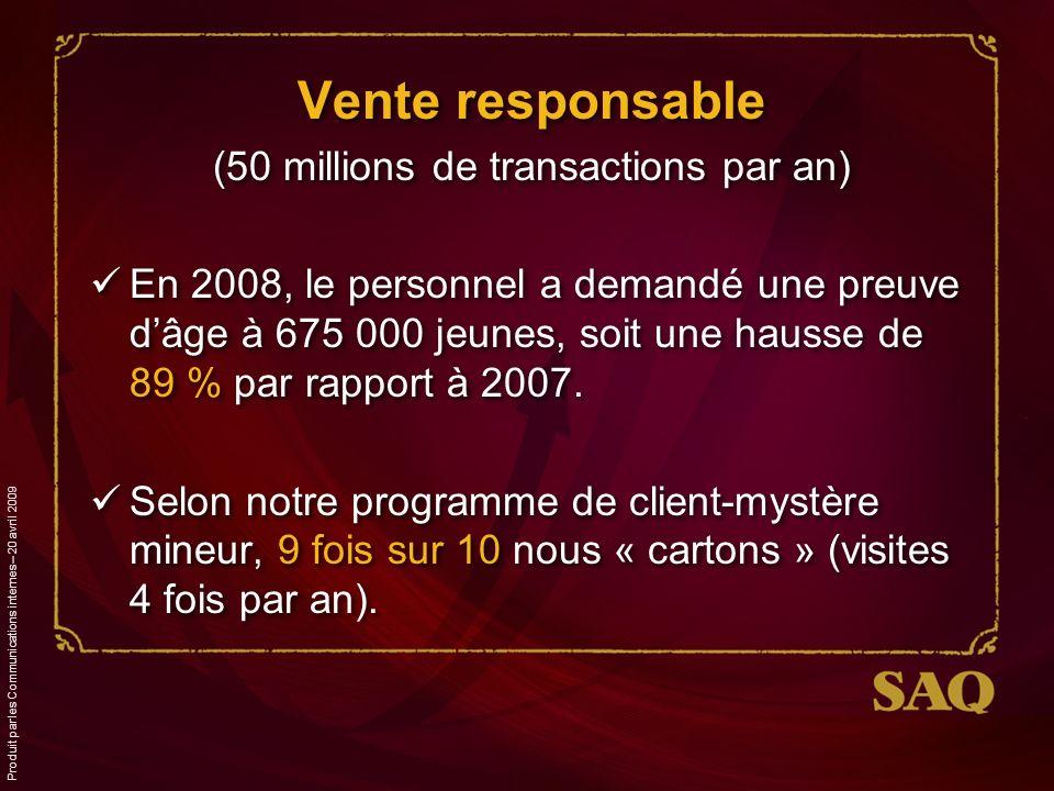 Vente responsable (50 millions de transactions par an) En 2008, le personnel a demandé une preuve dâge à 675 000 jeunes, soit une hausse de 89 % par rapport à 2007.