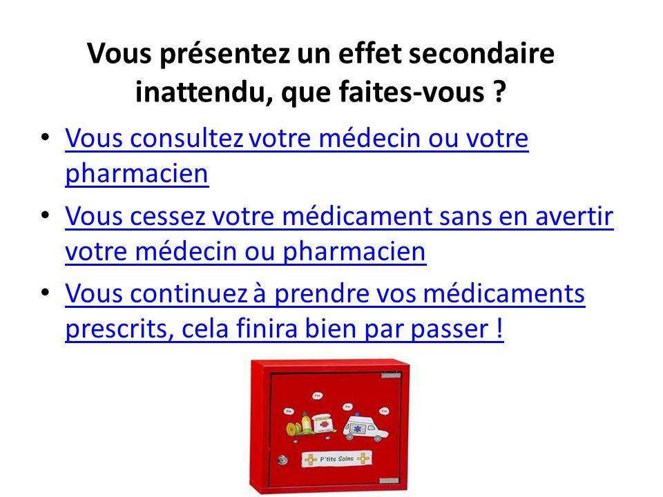 Vous consultez votre médecin ou votre pharmacien Vous consultez votre médecin ou votre pharmacien Vous cessez votre médicament sans en avertir votre m