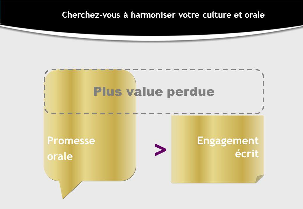 Cherchez-vous à harmoniser votre culture et orale Plus value perdue Engagement écrit Promesse orale >