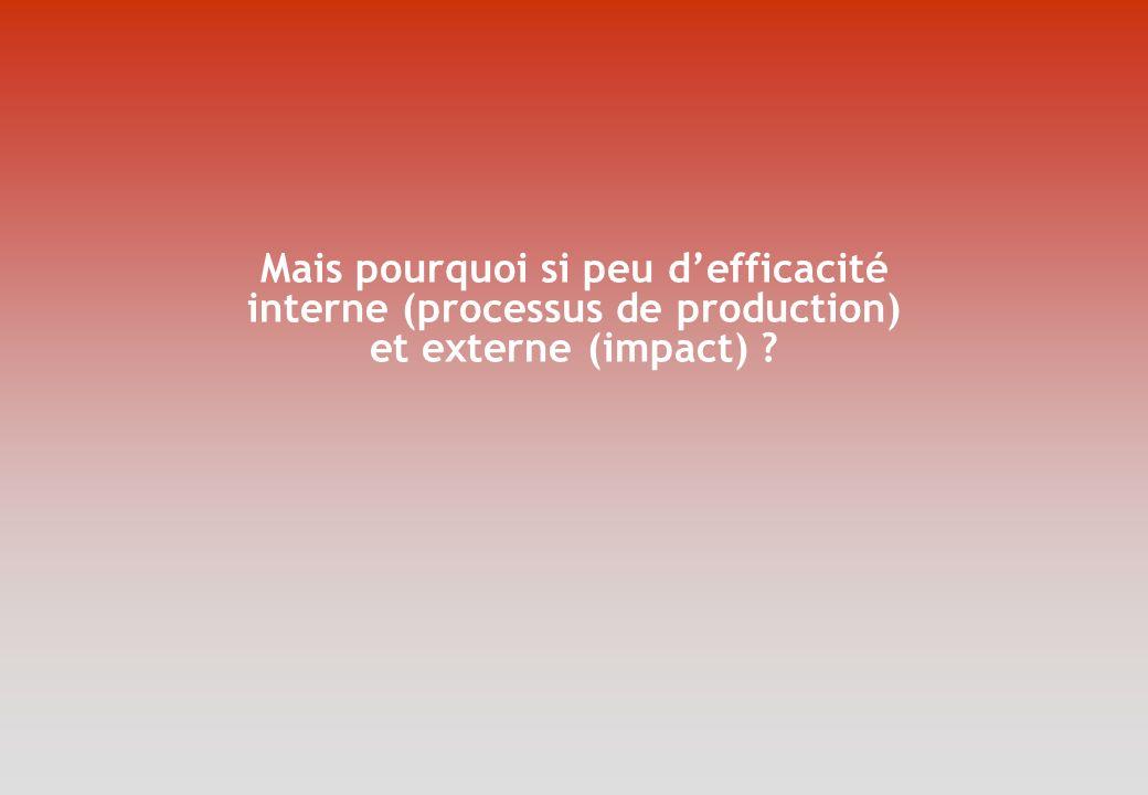 Mais pourquoi si peu defficacité interne (processus de production) et externe (impact) ?