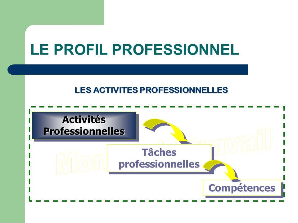 LES ACTIVITES PROFESSIONNELLES Activités Professionnelles Tâches professionnelles Compétences LE PROFIL PROFESSIONNEL