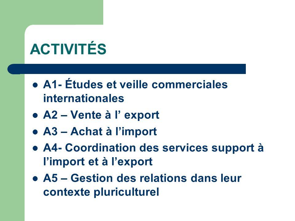 A1- Études et veille commerciales internationales A2 – Vente à l export A3 – Achat à limport A4- Coordination des services support à limport et à lexp