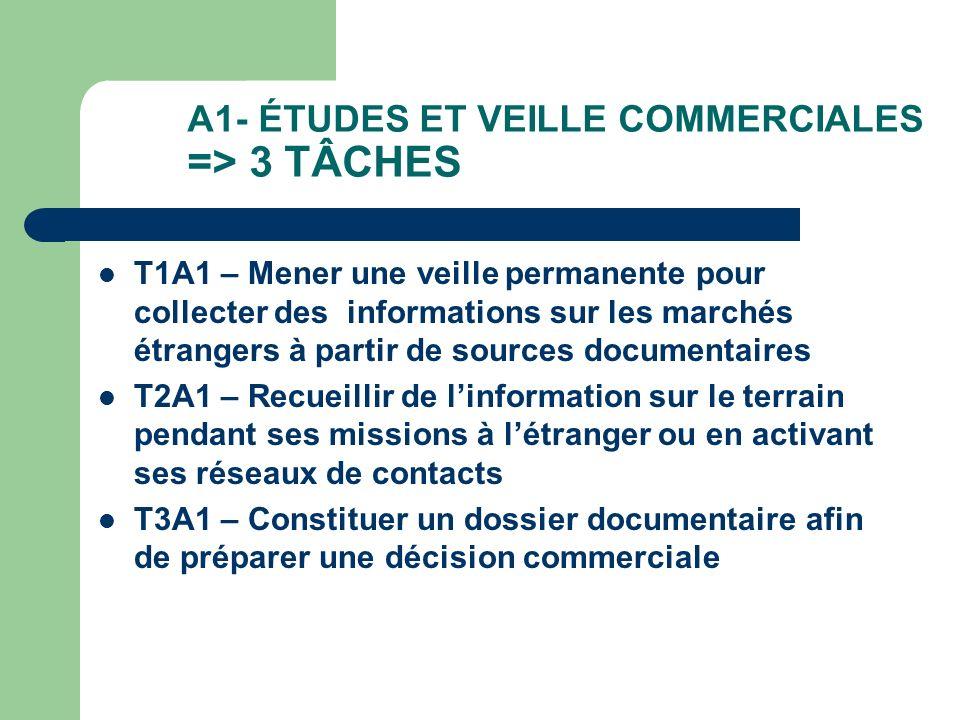 A1- ÉTUDES ET VEILLE COMMERCIALES => 3 TÂCHES T1A1 – Mener une veille permanente pour collecter des informations sur les marchés étrangers à partir de