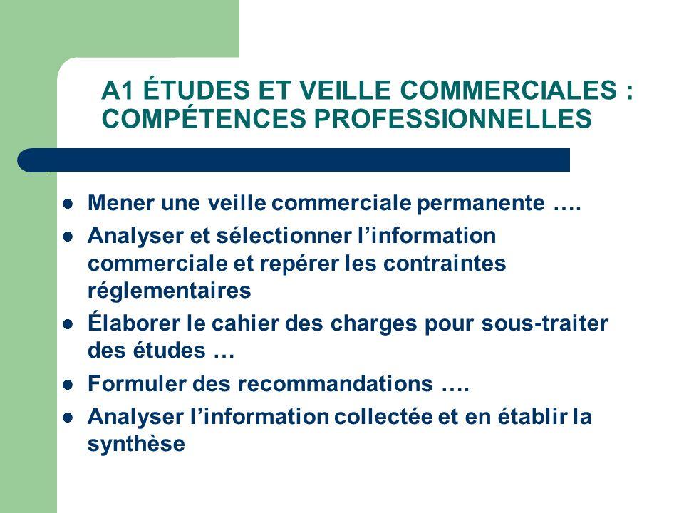 A1 ÉTUDES ET VEILLE COMMERCIALES : COMPÉTENCES PROFESSIONNELLES Mener une veille commerciale permanente …. Analyser et sélectionner linformation comme