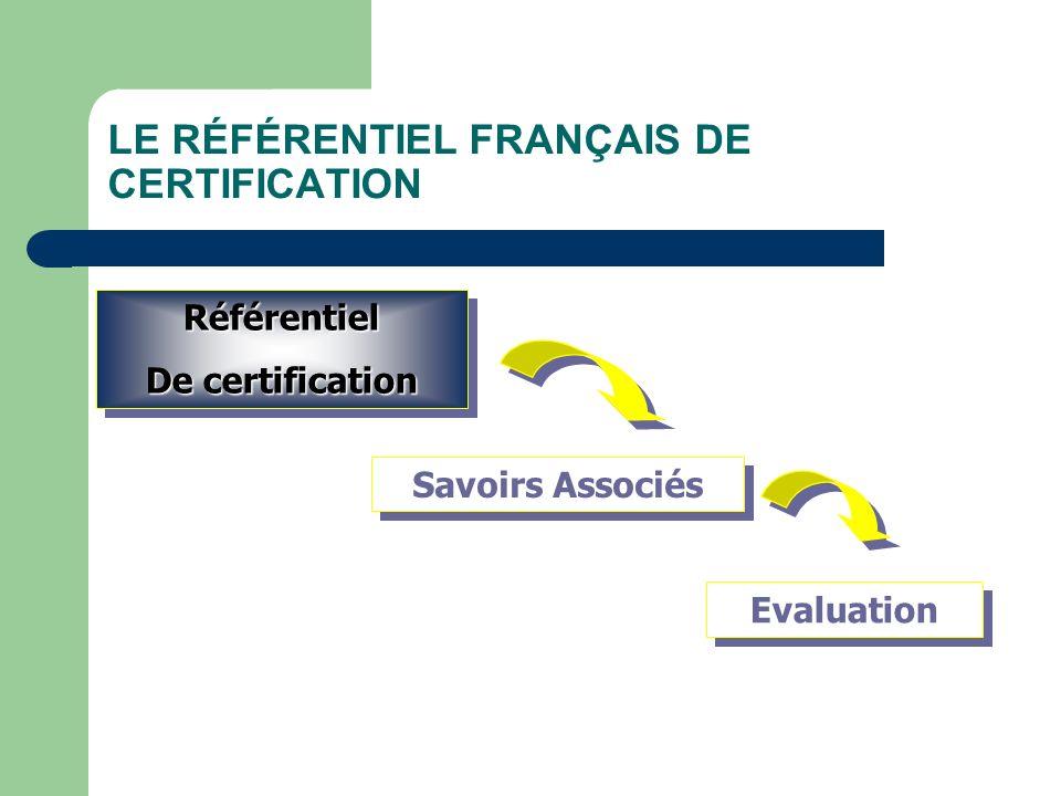LE RÉFÉRENTIEL FRANÇAIS DE CERTIFICATION Référentiel De certification Référentiel Savoirs Associés Evaluation