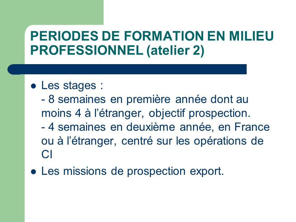PERIODES DE FORMATION EN MILIEU PROFESSIONNEL (atelier 2) Les stages : - 8 semaines en première année dont au moins 4 à létranger, objectif prospectio