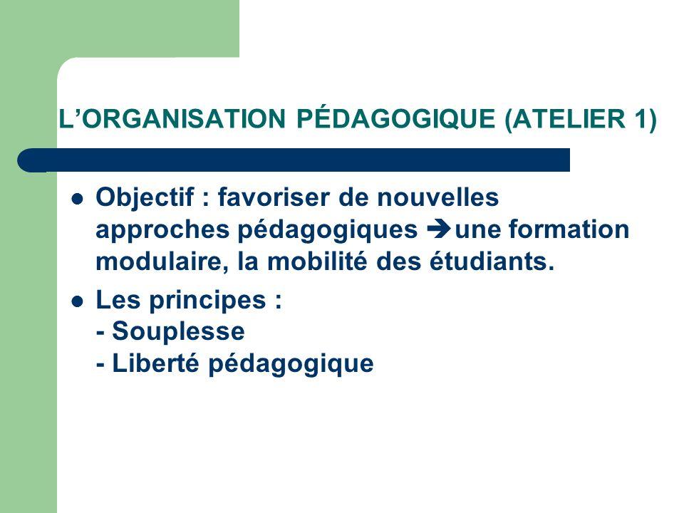 LORGANISATION PÉDAGOGIQUE (ATELIER 1) Objectif : favoriser de nouvelles approches pédagogiques une formation modulaire, la mobilité des étudiants. Les
