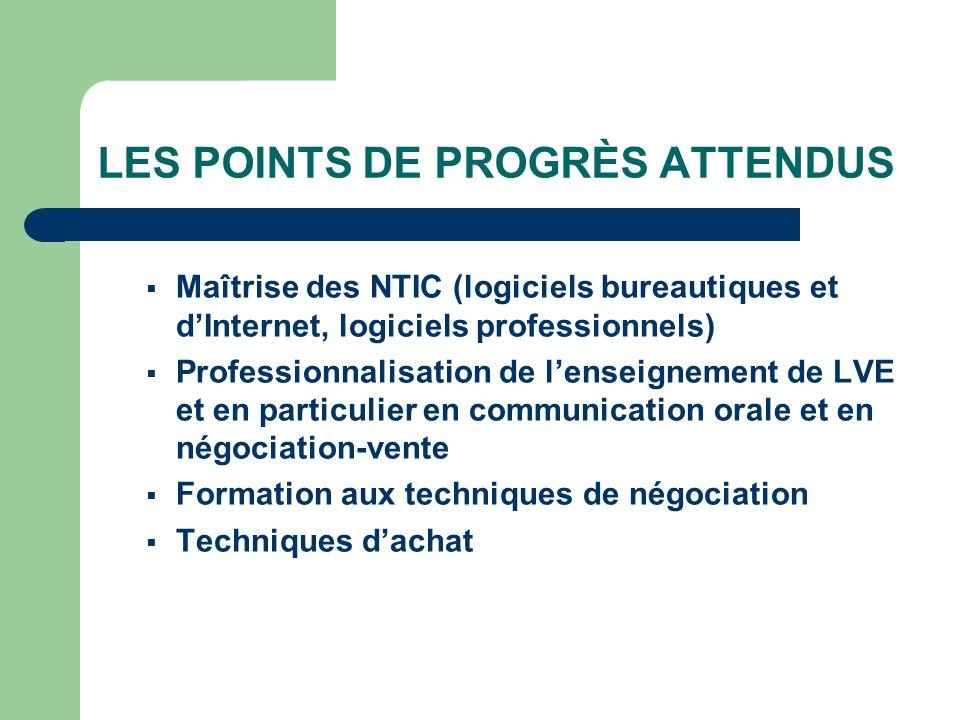 LES POINTS DE PROGRÈS ATTENDUS Maîtrise des NTIC (logiciels bureautiques et dInternet, logiciels professionnels) Professionnalisation de lenseignement