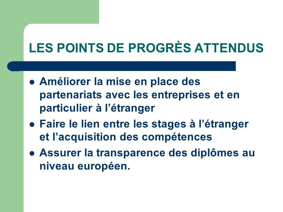 LE CONTEXTE EUROPÉEN Un objectif : Favoriser la mobilité de formation dans lUnion européenne Un moyen : Les ECVET (système européen de crédits dapprentissage pour lenseignement et la formation professionnelle)