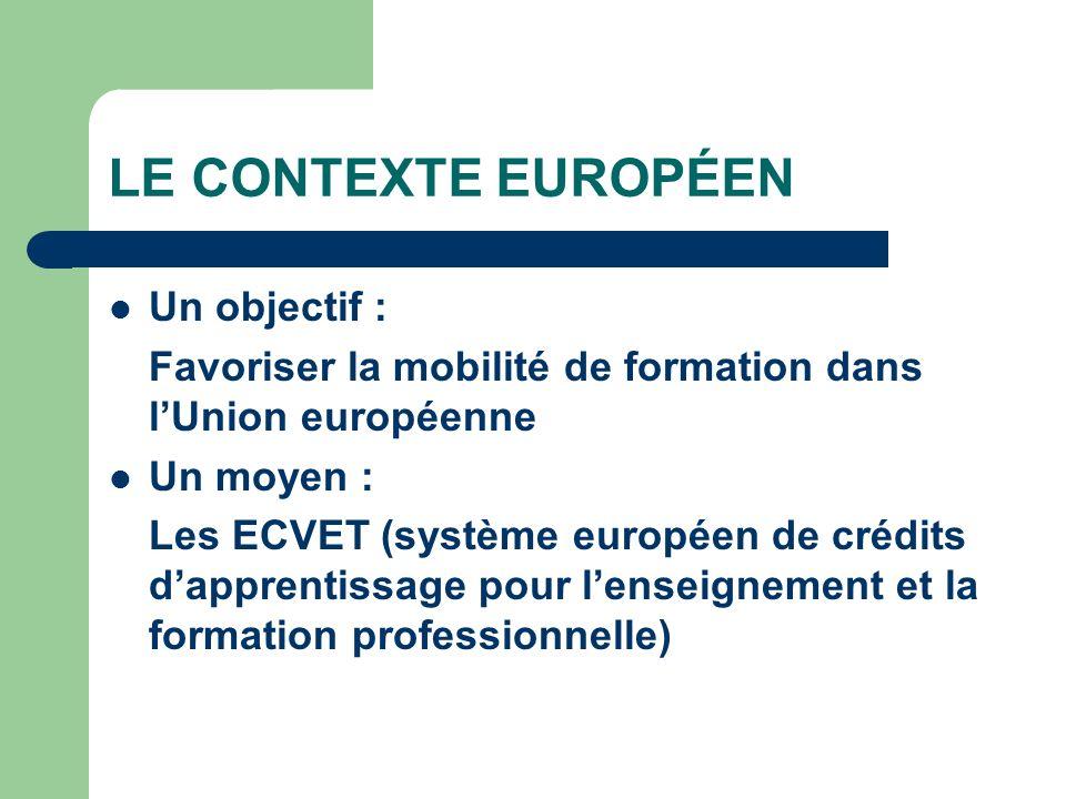 LE CONTEXTE EUROPÉEN Un objectif : Favoriser la mobilité de formation dans lUnion européenne Un moyen : Les ECVET (système européen de crédits dappren