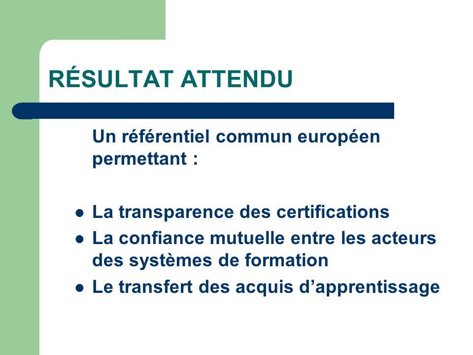 RÉSULTAT ATTENDU Un référentiel commun européen permettant : La transparence des certifications La confiance mutuelle entre les acteurs des systèmes d