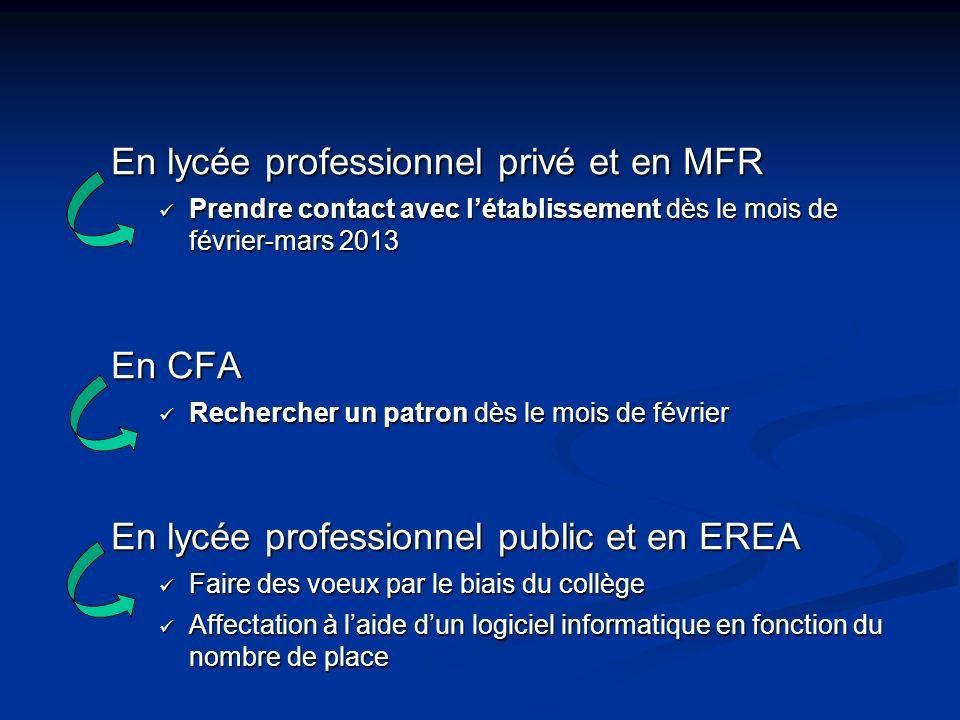 En lycée professionnel privé et en MFR Prendre contact avec létablissement dès le mois de février-mars 2013 Prendre contact avec létablissement dès le