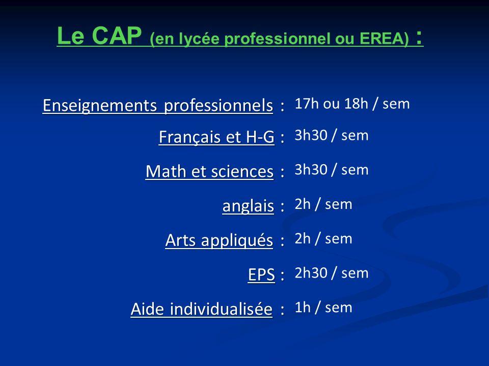 Le CAP (en lycée professionnel ou EREA) : Enseignements professionnels : 17h ou 18h / sem Français et H-G : 3h30 / sem Math et sciences : 3h30 / sem a