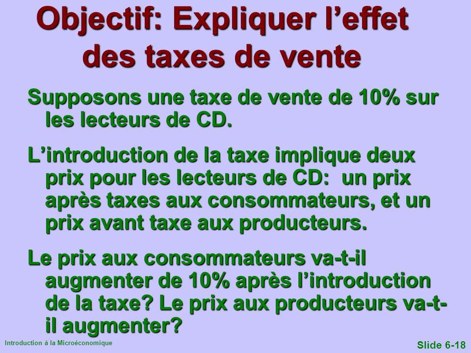 Introduction à la Microéconomique Slide 6-18 Objectif: Expliquer leffet des taxes de vente Supposons une taxe de vente de 10% sur les lecteurs de CD.