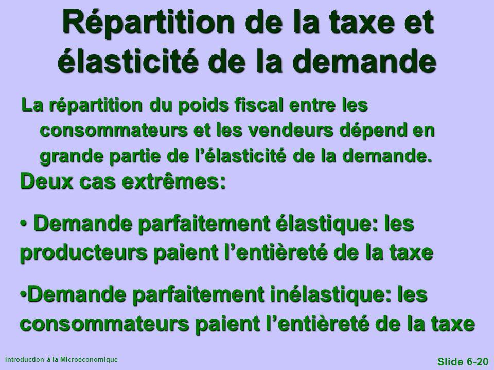 Introduction à la Microéconomique Slide 6-20 Répartition de la taxe et élasticité de la demande La répartition du poids fiscal entre les consommateurs