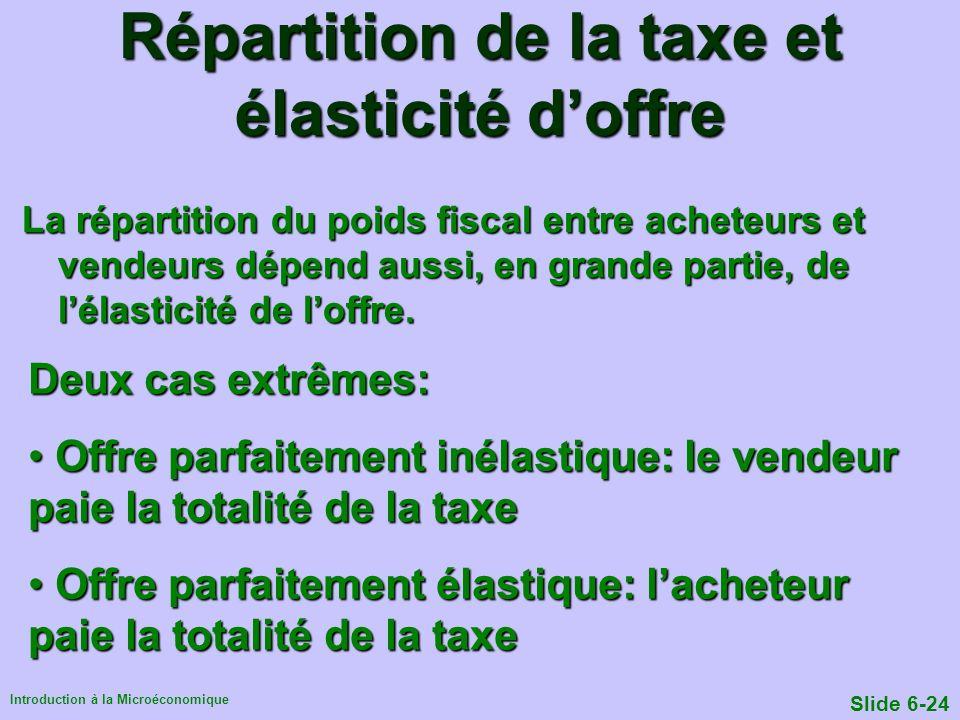 Introduction à la Microéconomique Slide 6-24 Répartition de la taxe et élasticité doffre La répartition du poids fiscal entre acheteurs et vendeurs dé