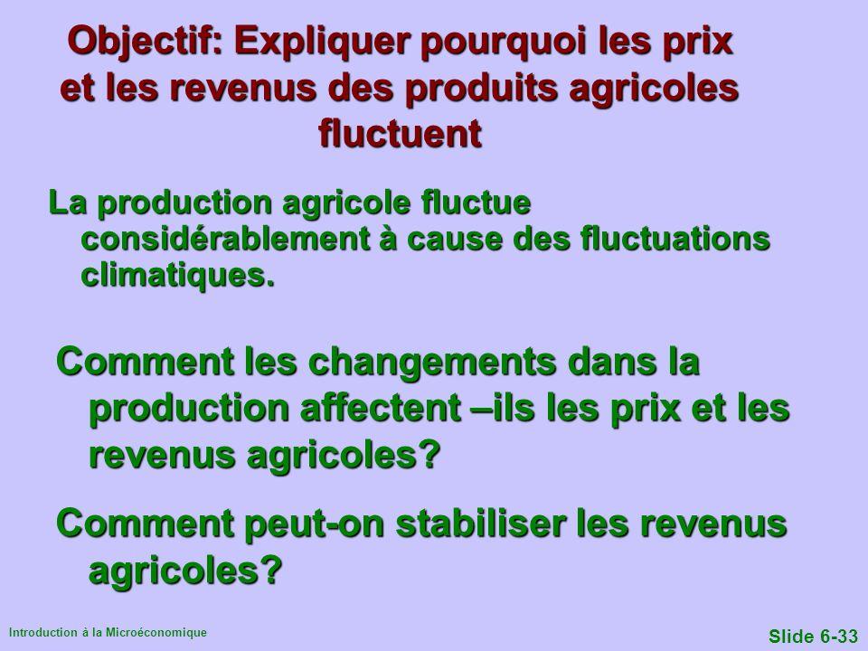 Introduction à la Microéconomique Slide 6-33 Objectif: Expliquer pourquoi les prix et les revenus des produits agricoles fluctuent La production agric
