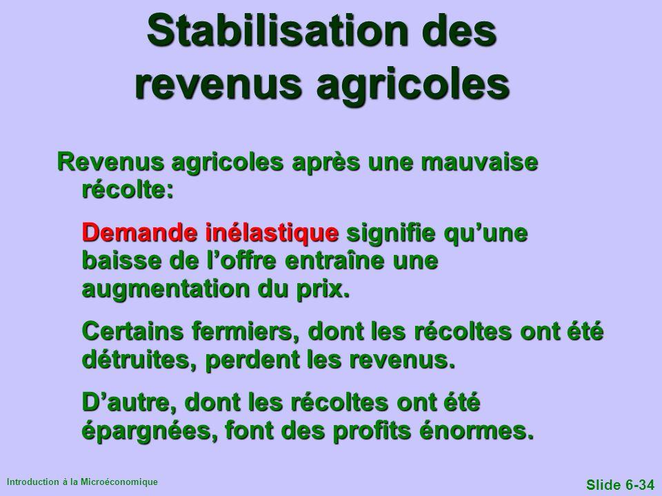 Introduction à la Microéconomique Slide 6-34 Stabilisation des revenus agricoles Revenus agricoles après une mauvaise récolte: Demande inélastique sig
