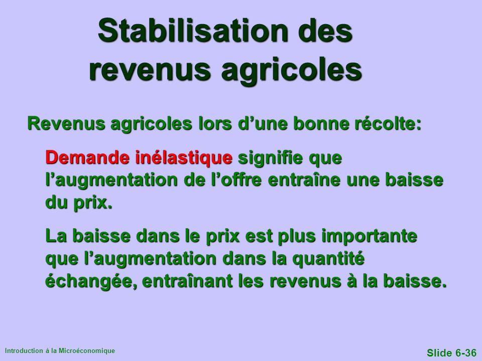 Introduction à la Microéconomique Slide 6-36 Stabilisation des revenus agricoles Revenus agricoles lors dune bonne récolte: Demande inélastique signif