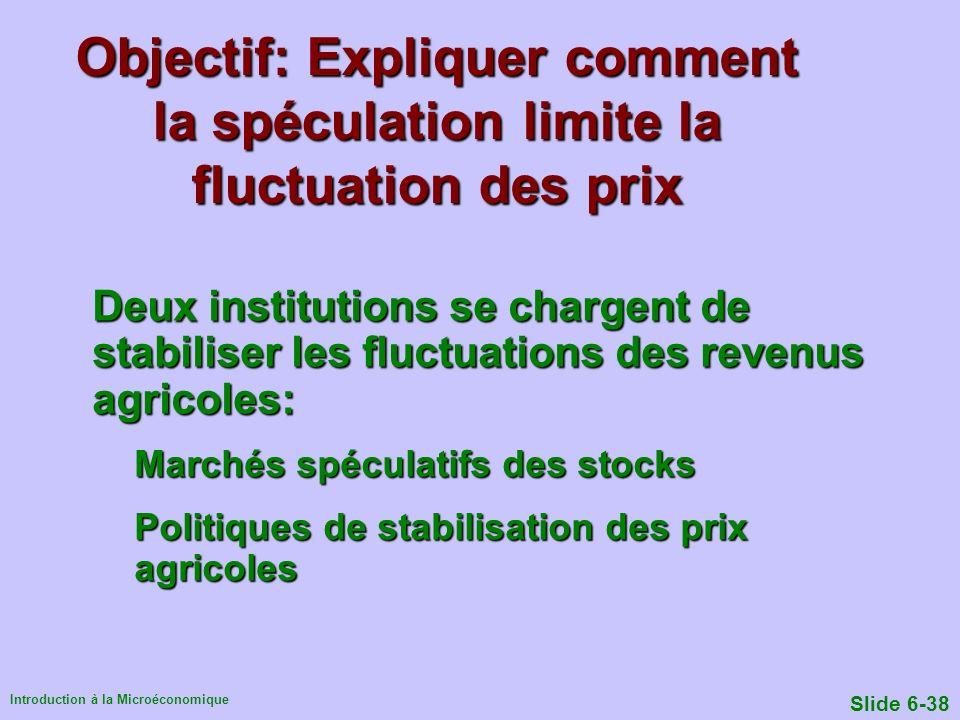 Introduction à la Microéconomique Slide 6-38 Objectif: Expliquer comment la spéculation limite la fluctuation des prix Deux institutions se chargent d