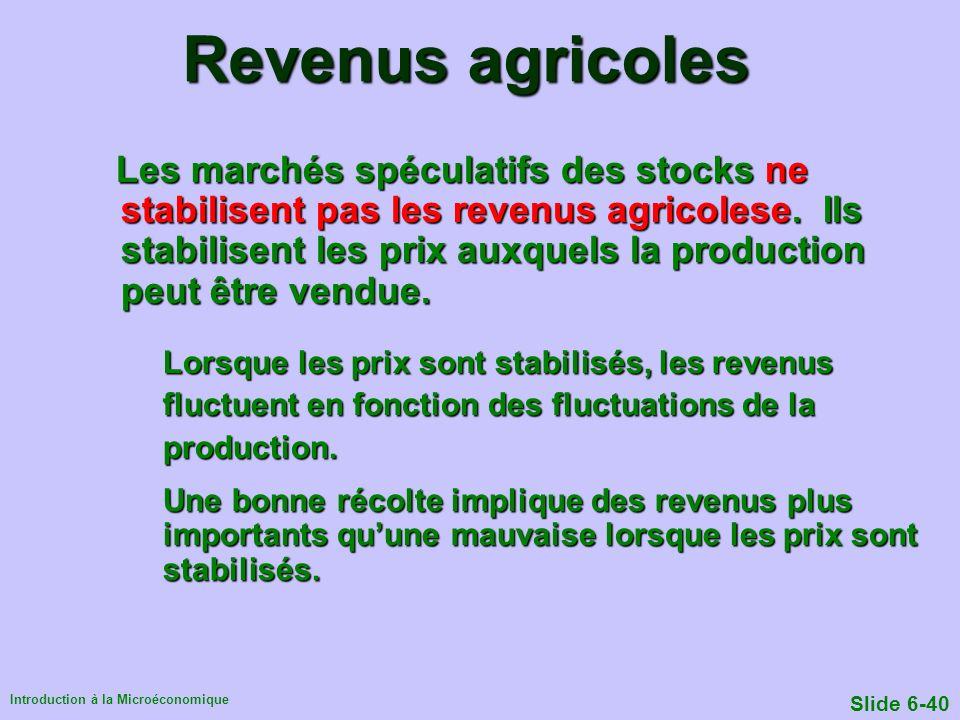 Introduction à la Microéconomique Slide 6-40 Revenus agricoles Les marchés spéculatifs des stocks ne stabilisent pas les revenus agricolese. Ils stabi