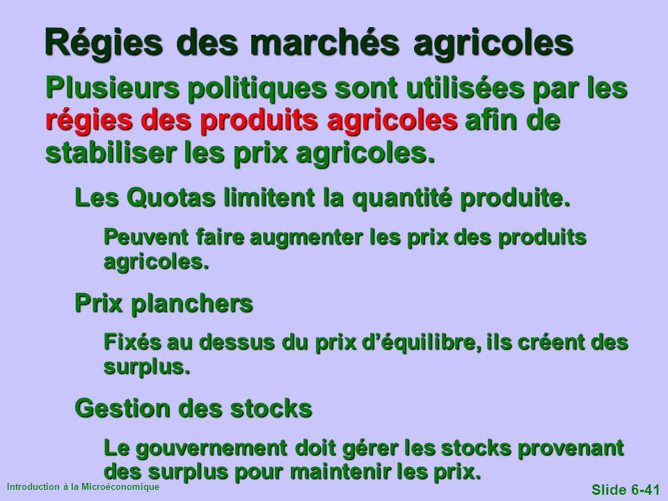 Introduction à la Microéconomique Slide 6-41 Régies des marchés agricoles Plusieurs politiques sont utilisées par les régies des produits agricoles af