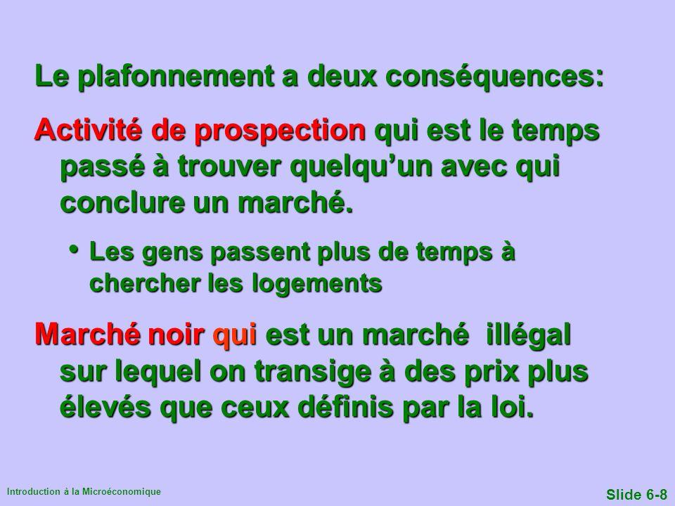 Introduction à la Microéconomique Slide 6-8 Le plafonnement a deux conséquences: Activité de prospection qui est le temps passé à trouver quelquun ave