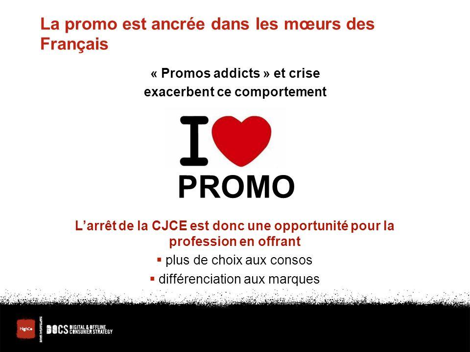 La promo est ancrée dans les mœurs des Français « Promos addicts » et crise exacerbent ce comportement Larrêt de la CJCE est donc une opportunité pour la profession en offrant plus de choix aux consos différenciation aux marques PROMO