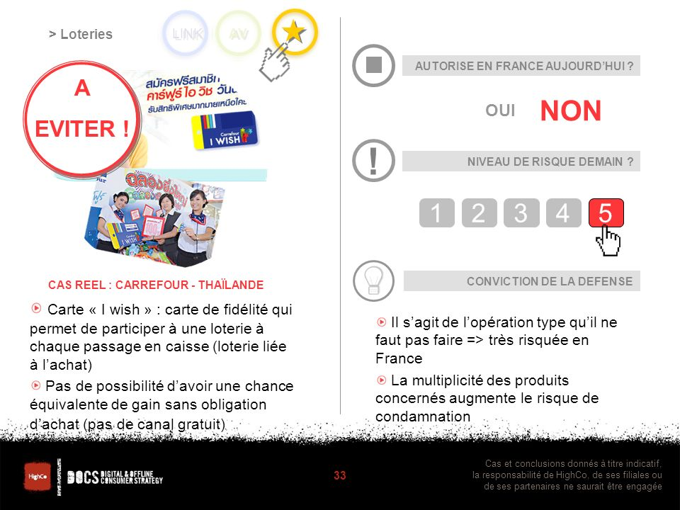 33 Carte « I wish » : carte de fidélité qui permet de participer à une loterie à chaque passage en caisse (loterie liée à lachat) Pas de possibilité davoir une chance équivalente de gain sans obligation dachat (pas de canal gratuit) Il sagit de lopération type quil ne faut pas faire => très risquée en France La multiplicité des produits concernés augmente le risque de condamnation CAS REEL : CARREFOUR - THAÏLANDE LINK AV > Loteries OUI NON NON AUTORISE EN FRANCE AUJOURDHUI .