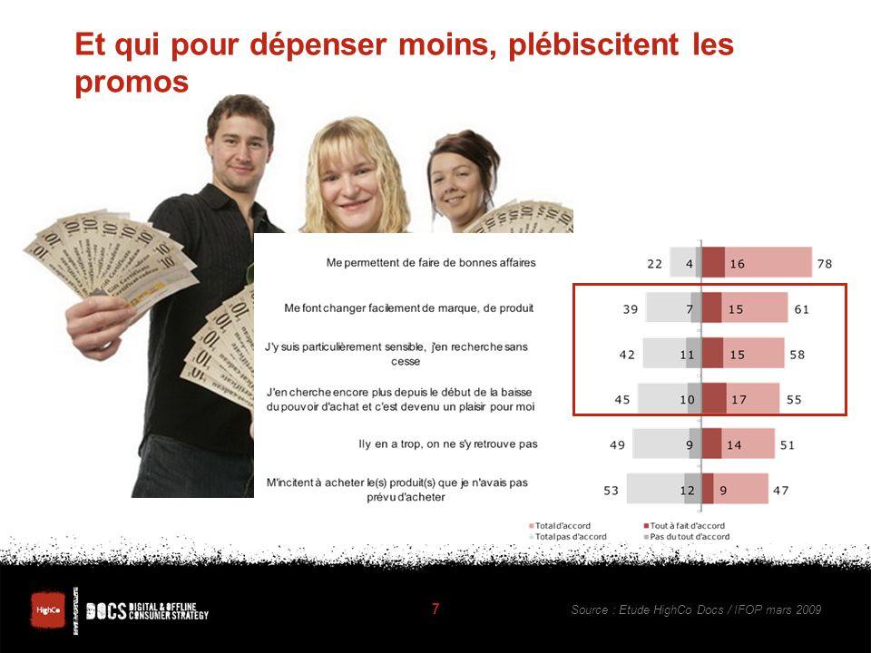 Et qui pour dépenser moins, plébiscitent les promos 7 Source : Etude HighCo Docs / IFOP mars 2009
