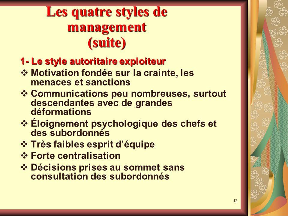 11 Les quatre styles de management 1- Le style autoritaire exploiteur 2- Le style autoritaire paternaliste 3- Le style consultatif 4- Le style partici