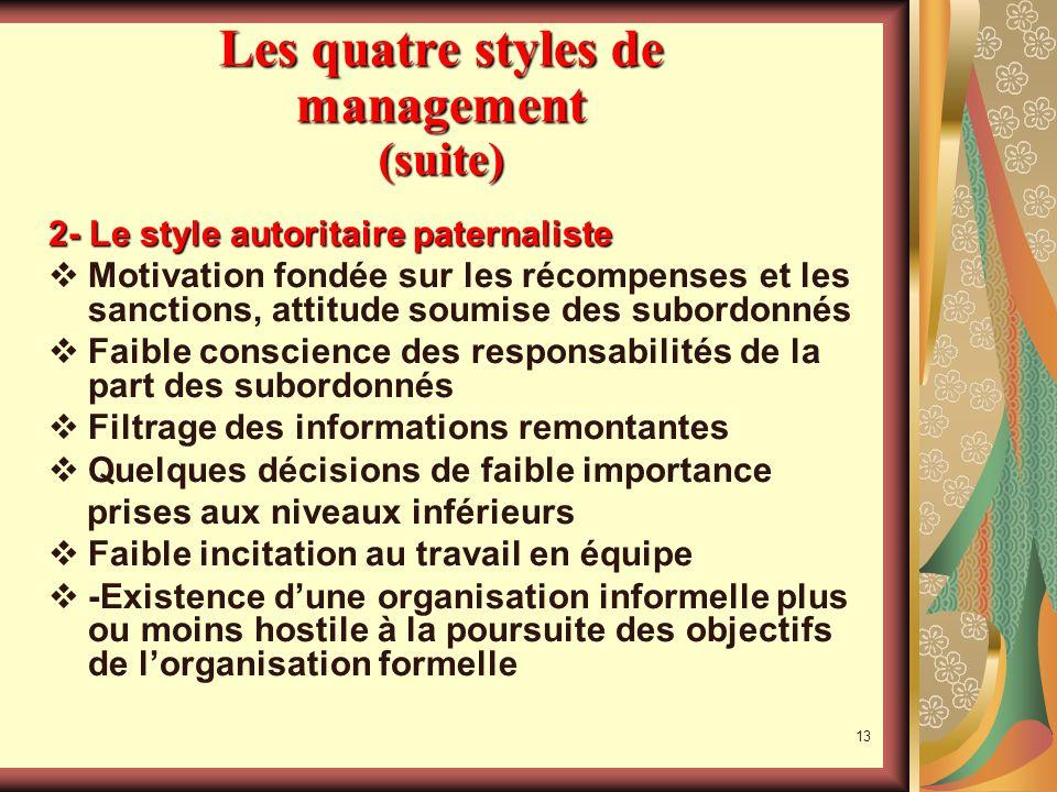 12 Les quatre styles de management (suite) 1- Le style autoritaire exploiteur Motivation fondée sur la crainte, les menaces et sanctions Communication