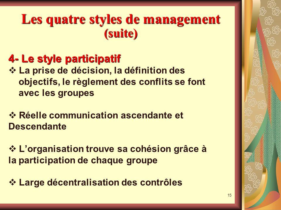14 Les quatre styles de management (suite) 3- Le style consultatif Motivation plutôt bonne Recherche de limplication des subordonnés dans la prise de