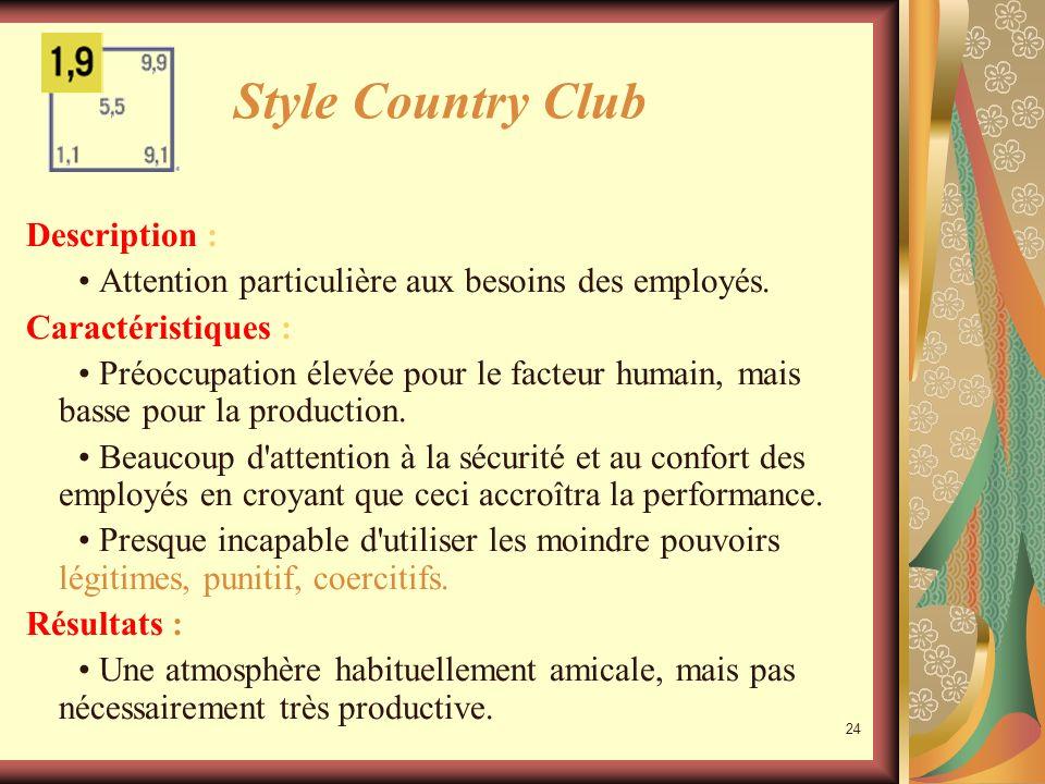 23 Style laisser-faire Description : Approche fondamentalement paresseuse Forte délégation Caractéristiques : Basse préoccupation pour le personnel et