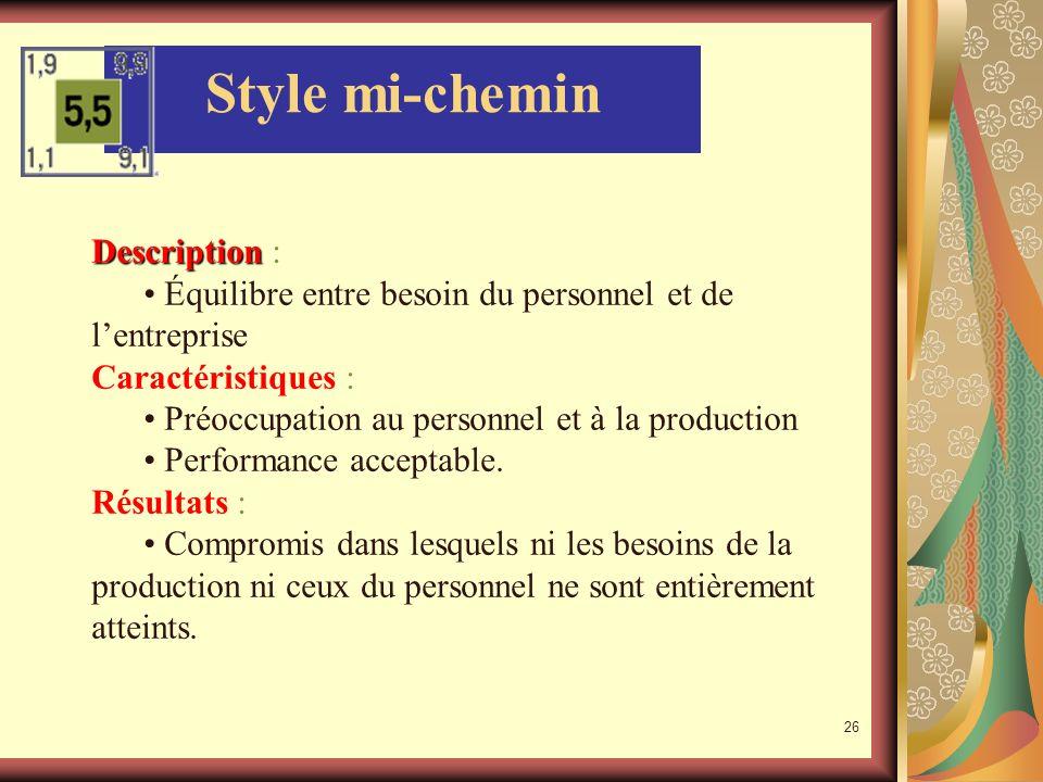 25 Style produire ou périr Description : Leader autoritaire ou exigeant. Caractéristiques : Préoccupation élevée pour la production et basse pour le p