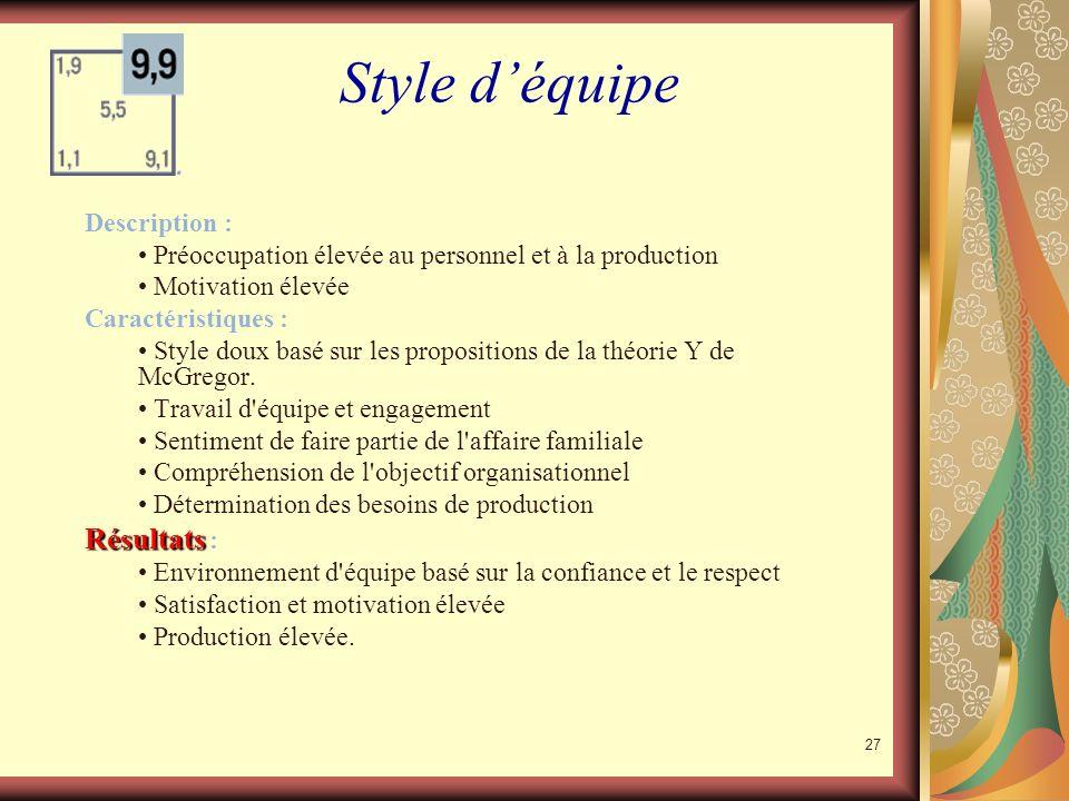 26 Style mi-chemin Description Description : Équilibre entre besoin du personnel et de lentreprise Caractéristiques : Préoccupation au personnel et à