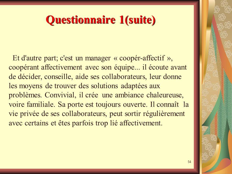 53 Questionnaire 1 Conclusion: Des réponses exprimées par le manager de DISTRAL FES au questionnaire ci-dessus, les déductions suivantes peuvent être