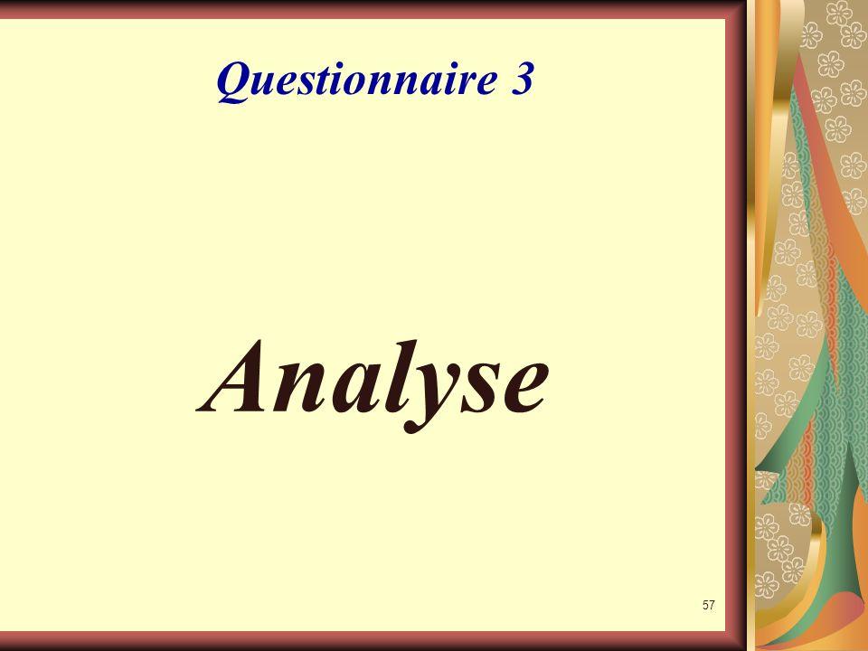 56 Questionnaire 2 Conclusion : le cumul des réponses fait ressortir que nous sommes en présence d'un leader administrateur et entrepreneur. Le style