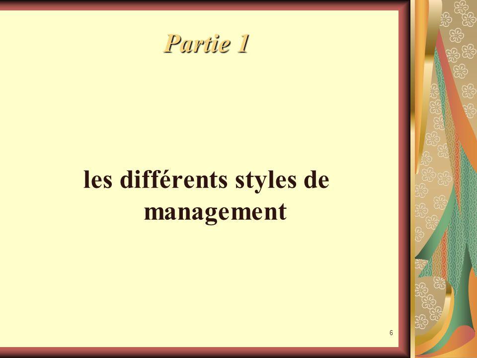 5 Objectifs Sinterroger sur les styles de management et expliquer leur relation avec la gestion. Discuter les approches génériques du style de managem