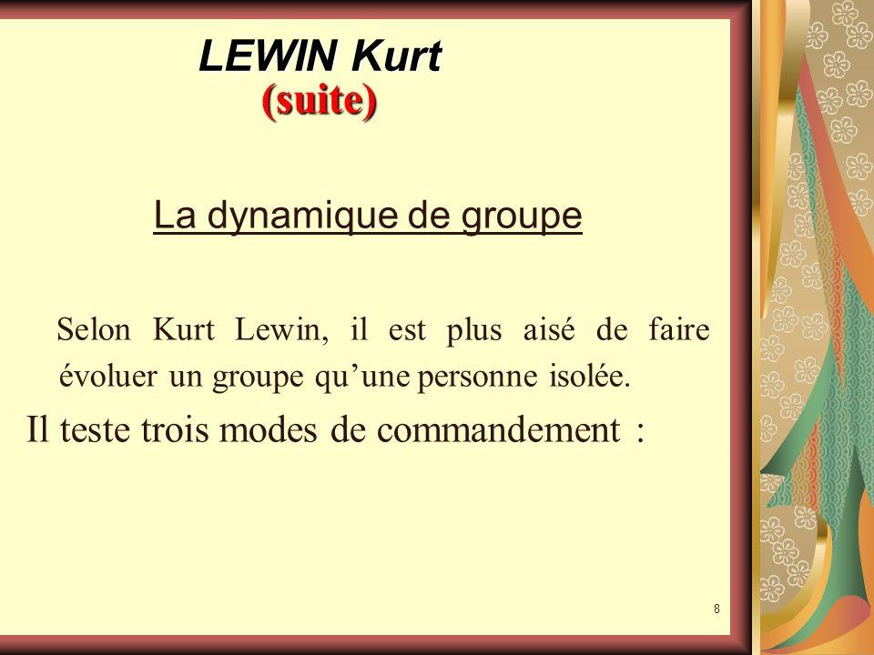 7 LEWIN Kurt 1890 - 1947 : Docteur en philosophie.