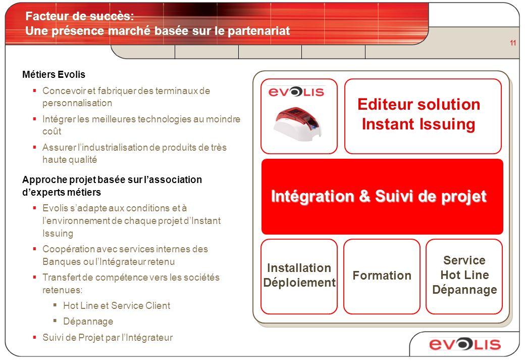 11 Facteur de succès: Une présence marché basée sur le partenariat Métiers Evolis Concevoir et fabriquer des terminaux de personnalisation Intégrer le