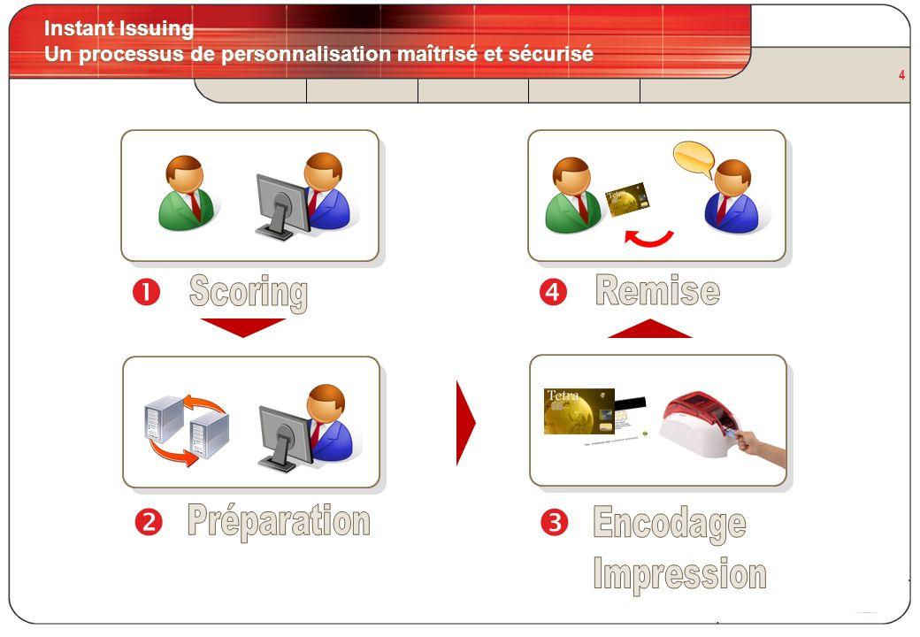 4 Instant Issuing Un processus de personnalisation maîtrisé et sécurisé