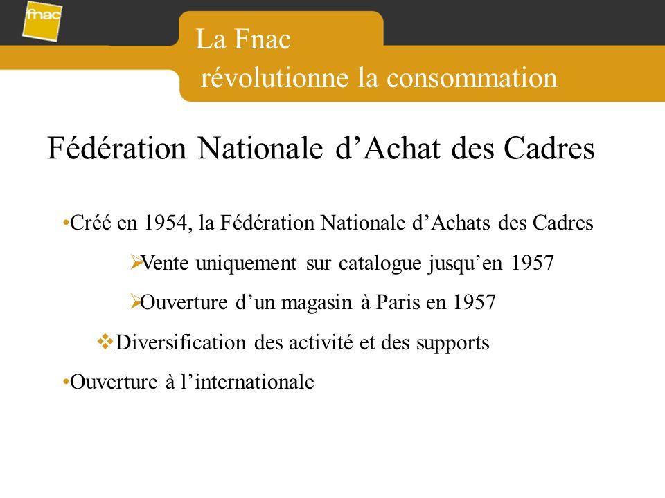 La Fnac révolutionne la consommation Créé en 1954, la Fédération Nationale dAchats des Cadres Vente uniquement sur catalogue jusquen 1957 Ouverture du