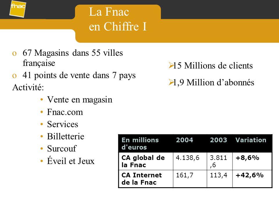 o67 Magasins dans 55 villes française o41 points de vente dans 7 pays Activité: Vente en magasin Fnac.com Services Billetterie Surcouf Éveil et Jeux L