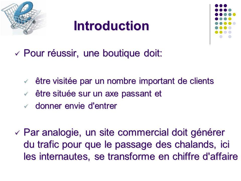 Introduction Pour réussir, une boutique doit: Pour réussir, une boutique doit: être visitée par un nombre important de clients être visitée par un nom