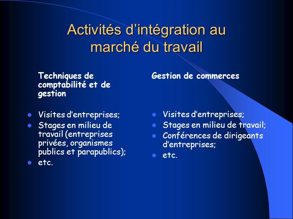 Activités dintégration au marché du travail Techniques de comptabilité et de gestion Visites dentreprises; Stages en milieu de travail (entreprises privées, organismes publics et parapublics); etc.